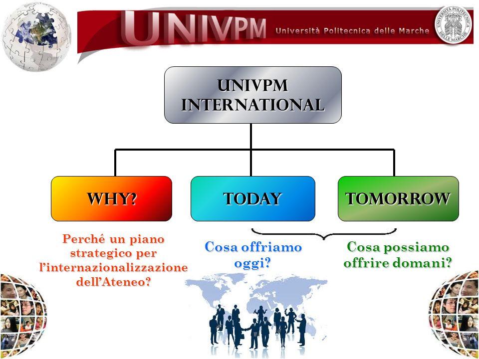 UNIVPMINTERNATIONAL WHY? TODAY TOMORROW Perché un piano strategico per linternazionalizzazione dellAteneo? Cosa offriamo oggi? Cosa possiamo offrire d