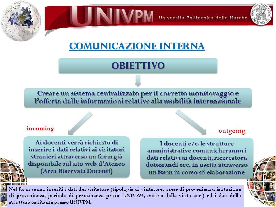 COMUNICAZIONE INTERNA OBIETTIVO Creare un sistema centralizzato per il corretto monitoraggio e lofferta delle informazioni relative alla mobilità inte