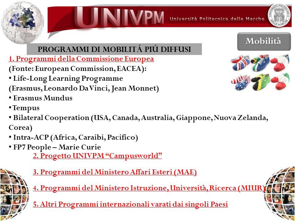 Mobilità PROGRAMMI DI MOBILITÁ PIÚ DIFFUSI 1. Programmi della Commissione Europea (Fonte: European Commission, EACEA): Life-Long Learning Programme (E