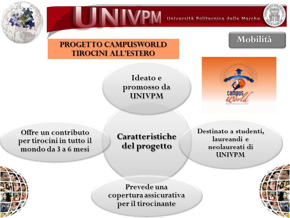 PROGETTO CAMPUSWORLD TIROCINI ALLESTERO Caratteristiche del progetto Ideato e promosso da UNIVPM Destinato a studenti, laureandi e neolaureati di UNIV