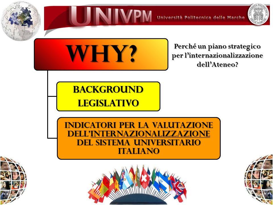 WHY? BACKGROUNDLEGISLATIVO INDICATORI PER LA VALUTAZIONE DELLINTERNAZIONALIZZAZIONE DEL SISTEMA UNIVERSITARIO ITALIANO Perché un piano strategico per