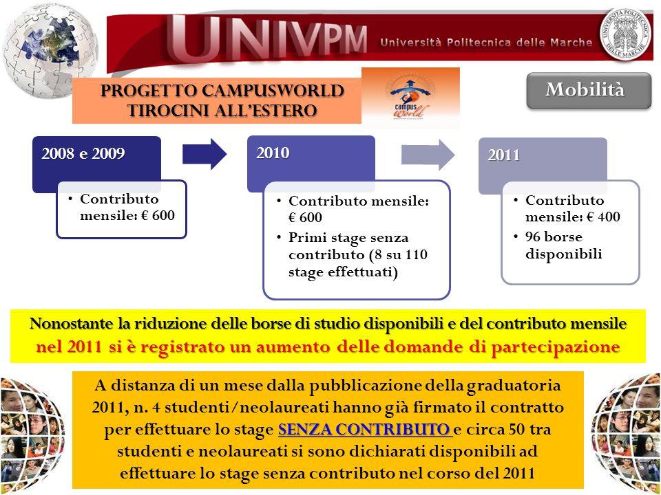 2008 e 2009 Contributo mensile: 6002010 Primi stage senza contributo (8 su 110 stage effettuati) 2011 Contributo mensile: 400 96 borse disponibili Non
