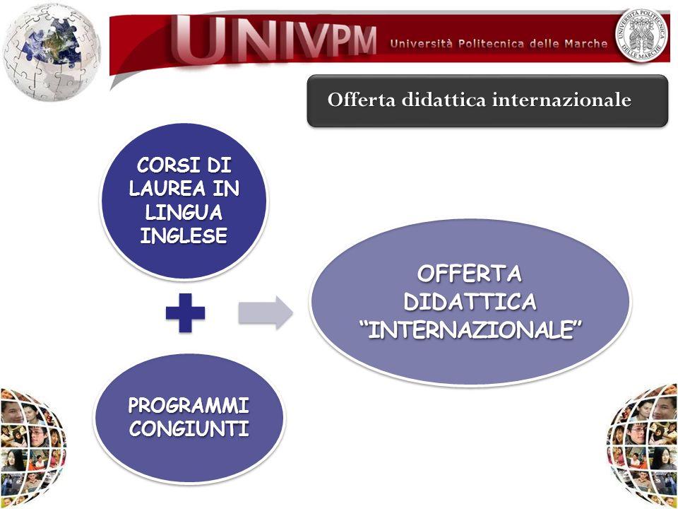CORSI DI LAUREA IN LINGUA INGLESE PROGRAMMI CONGIUNTI OFFERTA DIDATTICA INTERNAZIONALE Offerta didattica internazionale