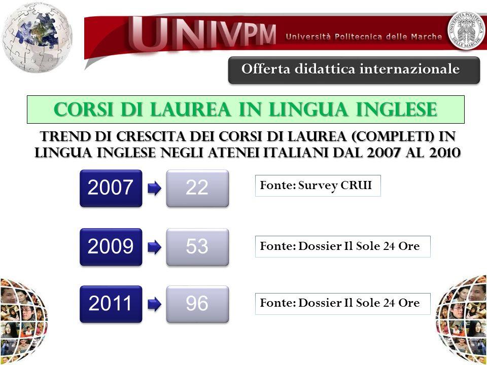 CORSI DI LAUREA IN LINGUA INGLESE TREND DI CRESCITA DEI CORSI DI LAUREA (COMPLETI) IN LINGUA INGLESE NEGLI ATENEI ITALIANI DAL 2007 AL 2010 2007222009