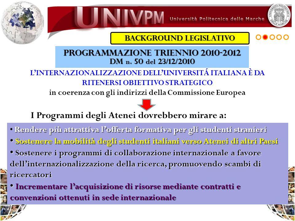 PROGRAMMAZIONE TRIENNIO 2010-2012 DM n. 50 del 23/12/2010 LINTERNAZIONALIZZAZIONE DELLUNIVERSITÁ ITALIANA È DA RITENERSI OBIETTIVO STRATEGICO in coere