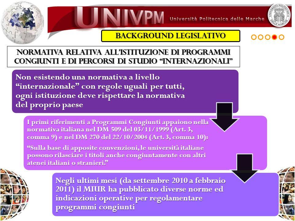 NORMATIVA RELATIVA ALLISTITUZIONE DI PROGRAMMI CONGIUNTI E DI PERCORSI DI STUDIO INTERNAZIONALI Non esistendo una normativa a livello internazionale c