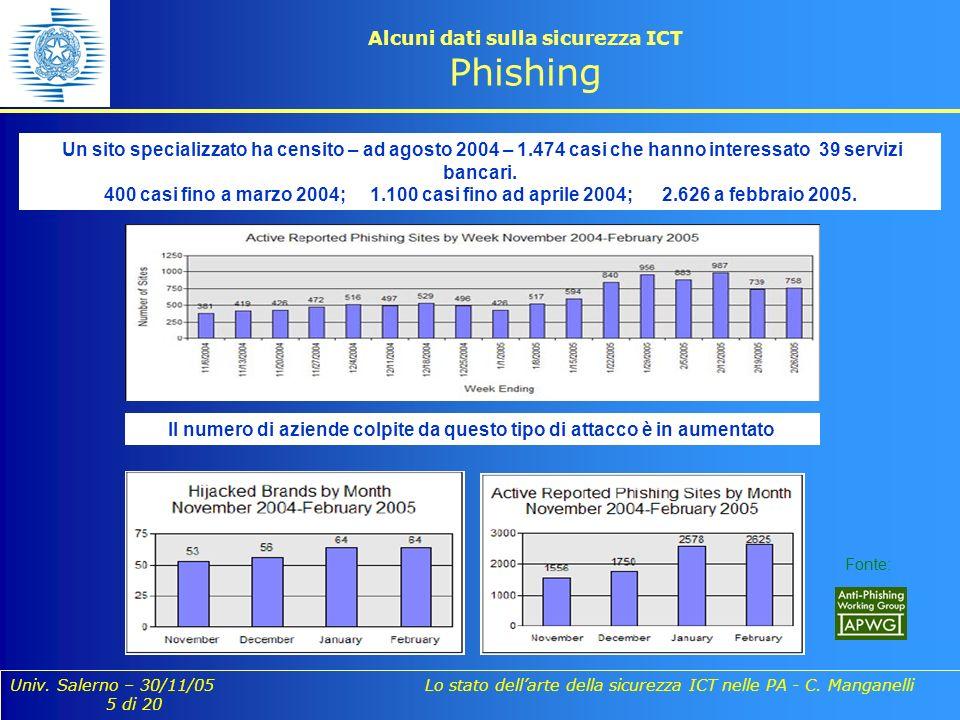 Univ. Salerno – 30/11/05 Lo stato dellarte della sicurezza ICT nelle PA - C. Manganelli 5 di 20 Alcuni dati sulla sicurezza ICT Phishing Il numero di