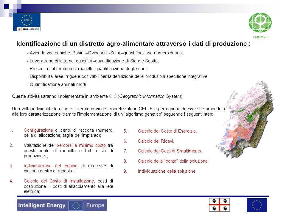 Identificazione di un distretto agro-alimentare attraverso i dati di produzione : - Aziende zootecniche: Bovini –Ovicaprini -Suini –quantificazione nu