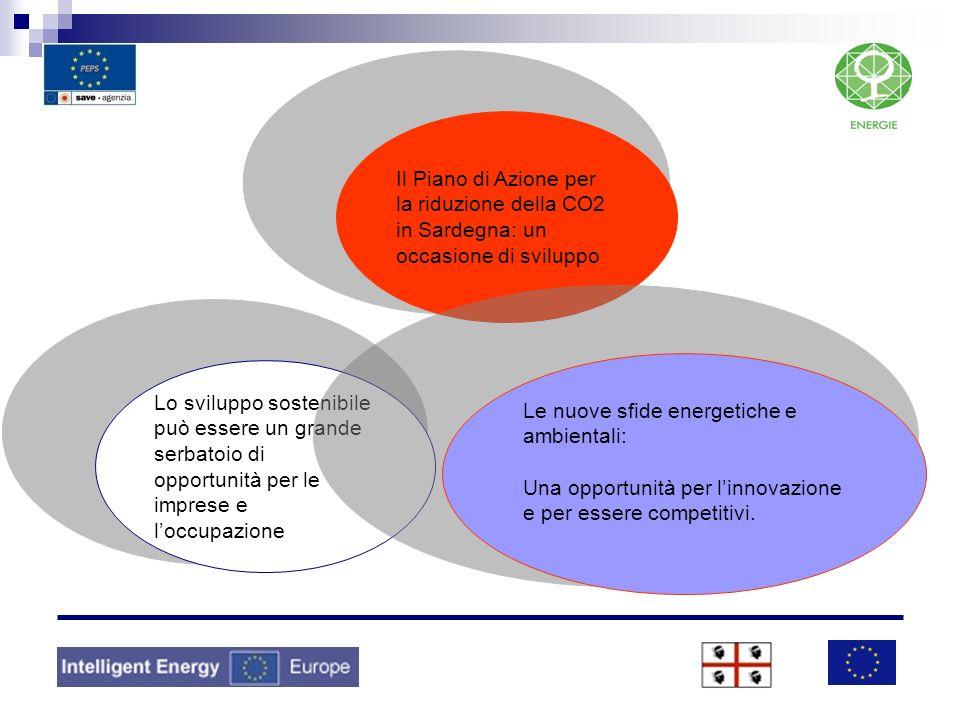 Lo sviluppo sostenibile può essere un grande serbatoio di opportunità per le imprese e loccupazione Il Piano di Azione per la riduzione della CO2 in S