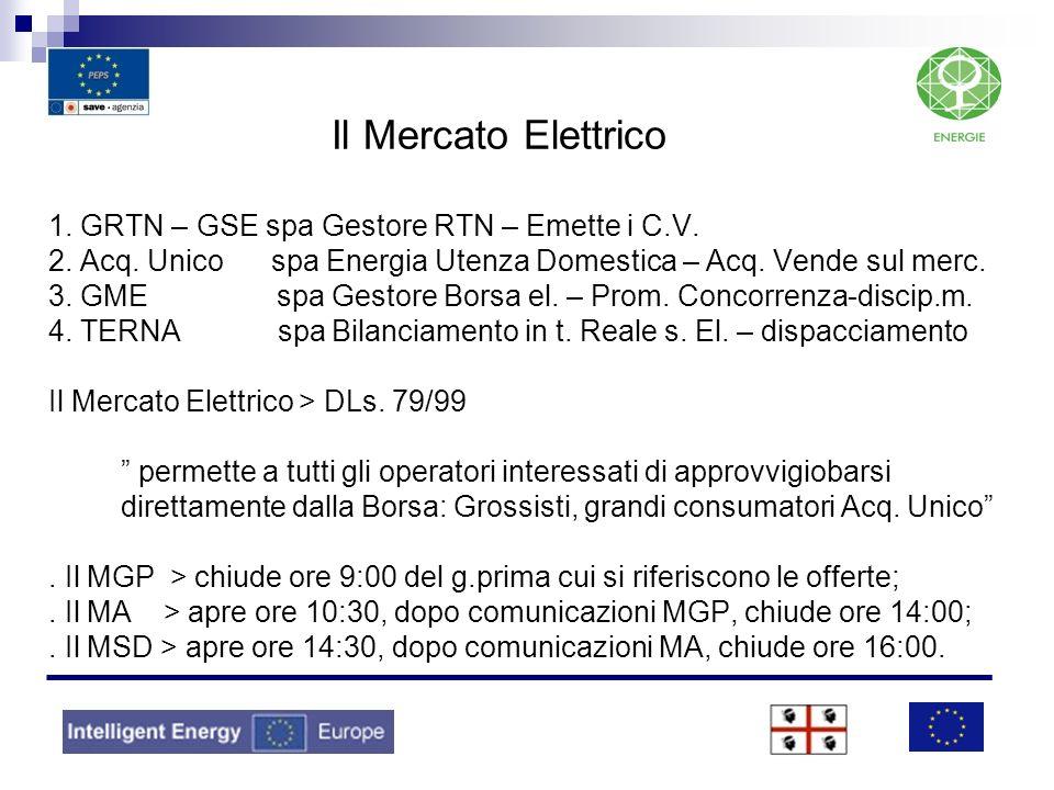 Il Mercato Elettrico 1. GRTN – GSE spa Gestore RTN – Emette i C.V. 2. Acq. Unico spa Energia Utenza Domestica – Acq. Vende sul merc. 3. GME spa Gestor