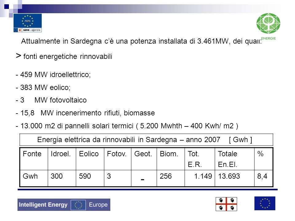 Attualmente in Sardegna cè una potenza installata di 3.461MW, dei quali: > fonti energetiche rinnovabili - 459 MW idroellettrico; - 383 MW eolico; - 3
