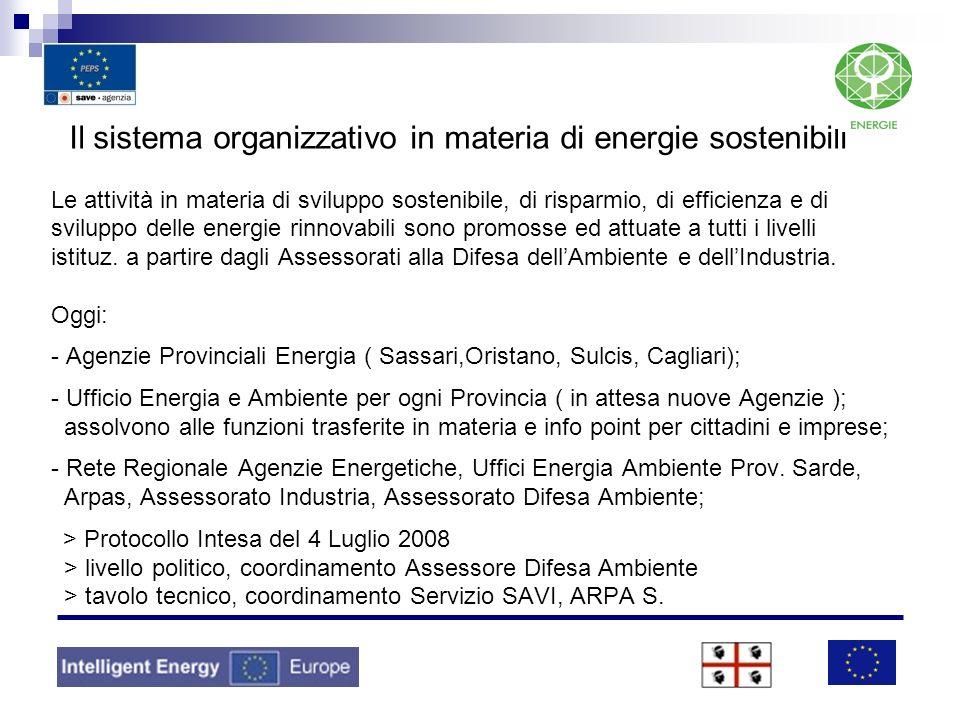 Il sistema organizzativo in materia di energie sostenibili Le attività in materia di sviluppo sostenibile, di risparmio, di efficienza e di sviluppo d