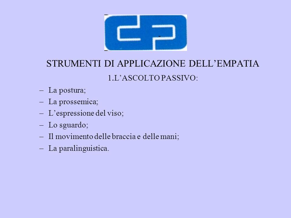 CONDIZIONI PER IL SUPERAMENTO DELLE DIFFICOLTA 1)Empatia; 2) Congruenza; 3) Accettazione positiva dellaltro