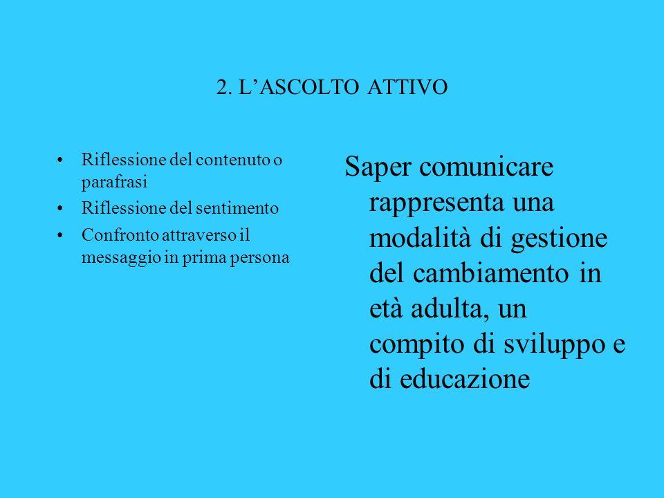 STRUMENTI DI APPLICAZIONE DELLEMPATIA 1.