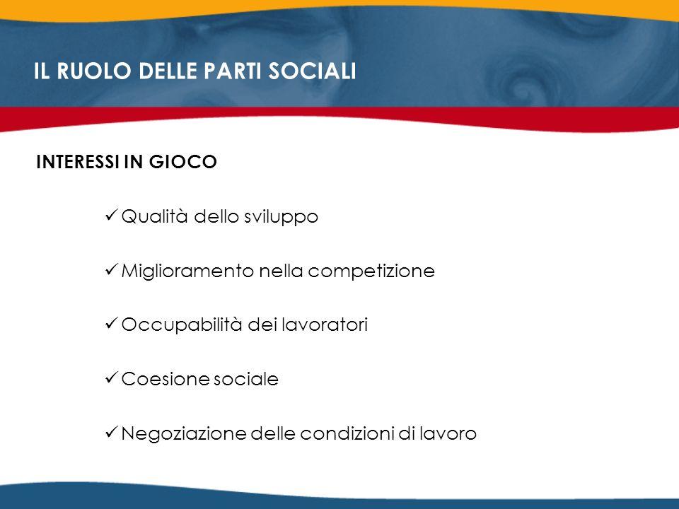 INTERESSI IN GIOCO Qualità dello sviluppo Miglioramento nella competizione Occupabilità dei lavoratori Coesione sociale Negoziazione delle condizioni di lavoro IL RUOLO DELLE PARTI SOCIALI