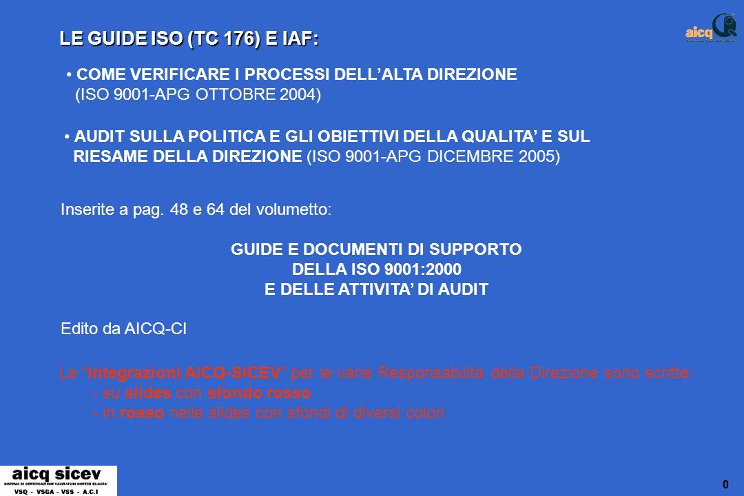 00 LE GUIDE ISO (TC 176) E IAF: COME VERIFICARE I PROCESSI DELLALTA DIREZIONE (ISO 9001-APG OTTOBRE 2004) AUDIT SULLA POLITICA E GLI OBIETTIVI DELLA QUALITA E SUL RIESAME DELLA DIREZIONE (ISO 9001-APG DICEMBRE 2005) Inserite a pag.