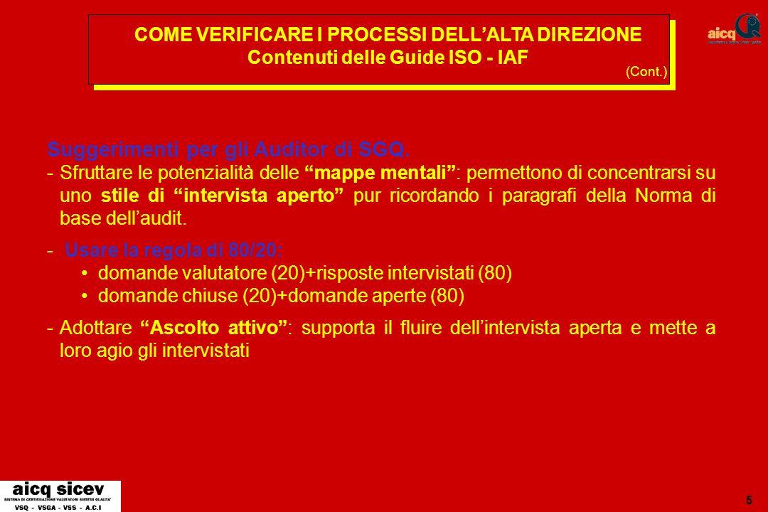 66 COME VERIFICARE I PROCESSI DELLALTA DIREZIONE Contenuti delle Guide ISO - IAF CONDUZIONE DELLAUDIT : (Cont.) Metodi per valutare limpegno dellAlta Direzione: 2.