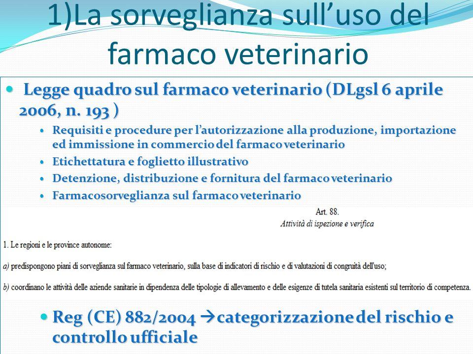 Il controllo ufficiale negli allevamenti: categorizzazione del rischio in Regione Toscana Il Regolamento (CE) n.