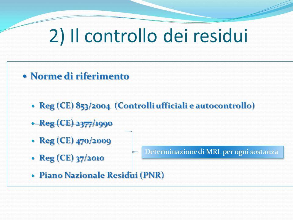 La normativa sui residui: MRL nei prodotti di origine animale Procedure per la stima degli MRL Parere e valutazione scientifica dellEFSA