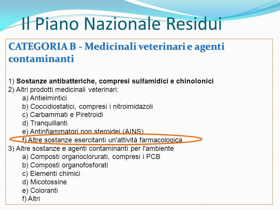 Il monitoraggio dei residui di antibiotici in Toscana Le analisi effettuate dallIZS nel 2010 mediante test di screening - Delvotest SP-NT (DM 67/1992) Tipo di richiestaN°campioni processatiN.