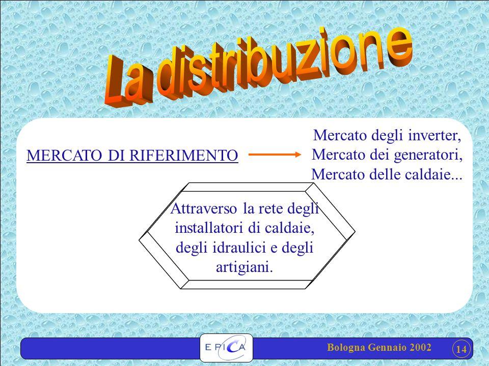 14 MERCATO DI RIFERIMENTO Mercato degli inverter, Mercato dei generatori, Mercato delle caldaie...