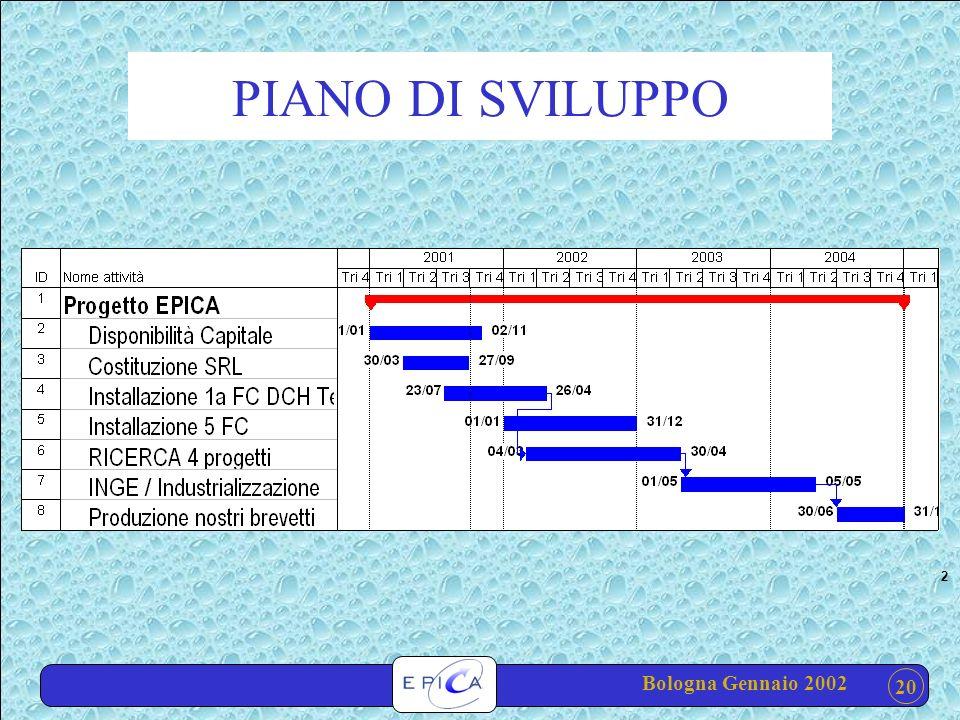 20 PIANO DI SVILUPPO 2 Bologna Gennaio 2002
