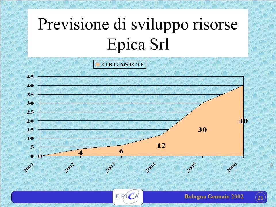 21 Previsione di sviluppo risorse Epica Srl 2 Bologna Gennaio 2002