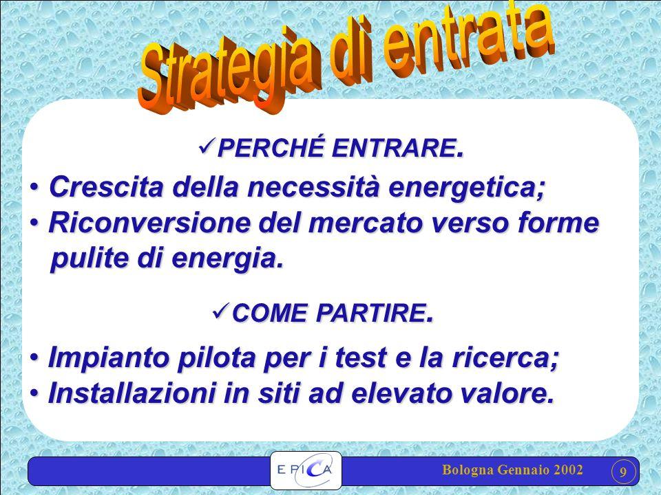 9 Crescita della necessità energetica; Crescita della necessità energetica; Riconversione del mercato verso forme pulite di energia.