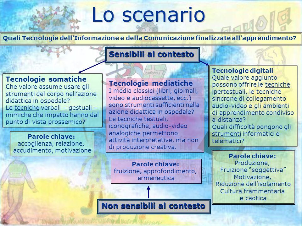 Lo scenario Quali Tecnologie dellInformazione e della Comunicazione finalizzate allapprendimento? Tecnologie somatiche Che valore assume usare gli str