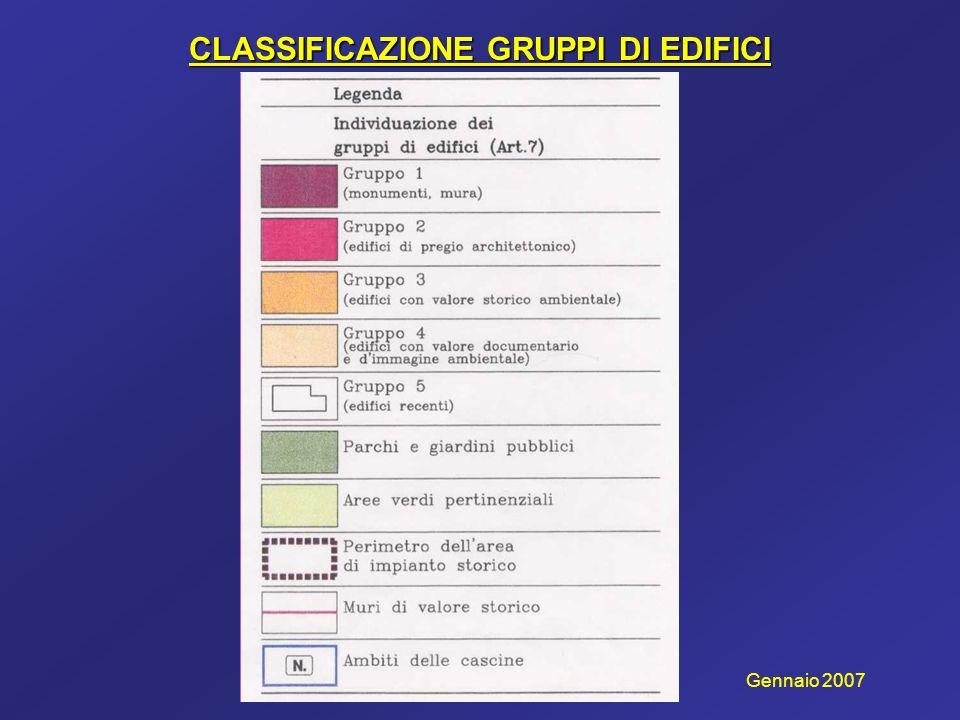 CLASSIFICAZIONE GRUPPI DI EDIFICI Gennaio 2007