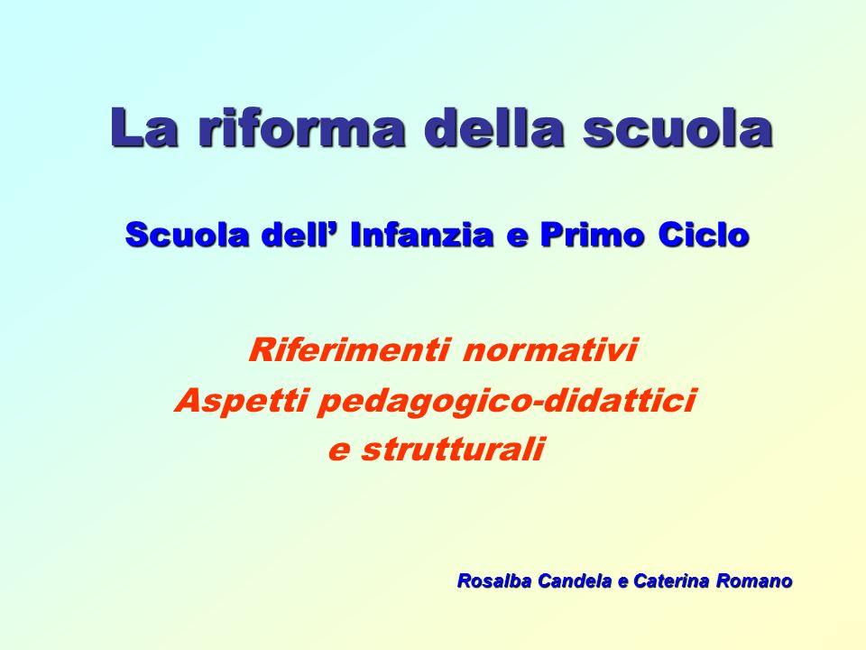 La riforma della scuola Aspetti pedagogico-didattici e strutturali Scuola dell Infanzia e Primo Ciclo Rosalba Candela e Caterina Romano Riferimenti no