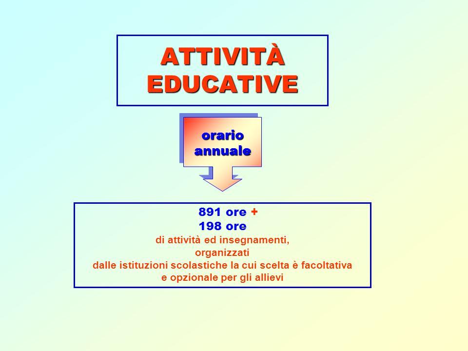 ATTIVITÀ EDUCATIVE orario annuale 891 ore + 198 ore di attività ed insegnamenti, organizzati dalle istituzioni scolastiche la cui scelta è facoltativa