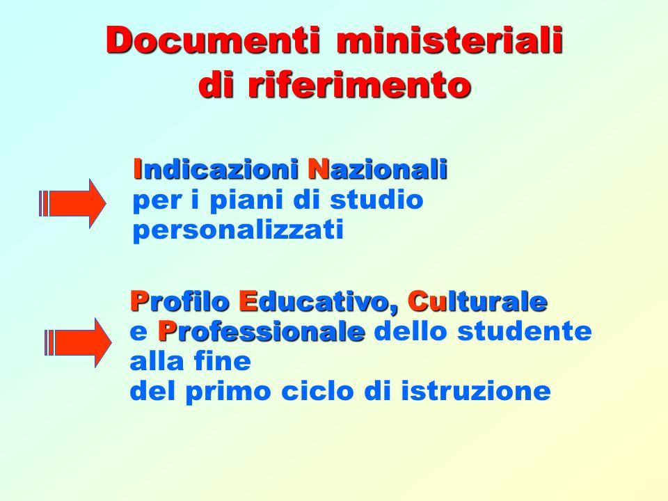 Documenti ministeriali di riferimento Indicazioni Nazionali per i piani di studio personalizzati Profilo Educativo, Culturale Professionale e Professi