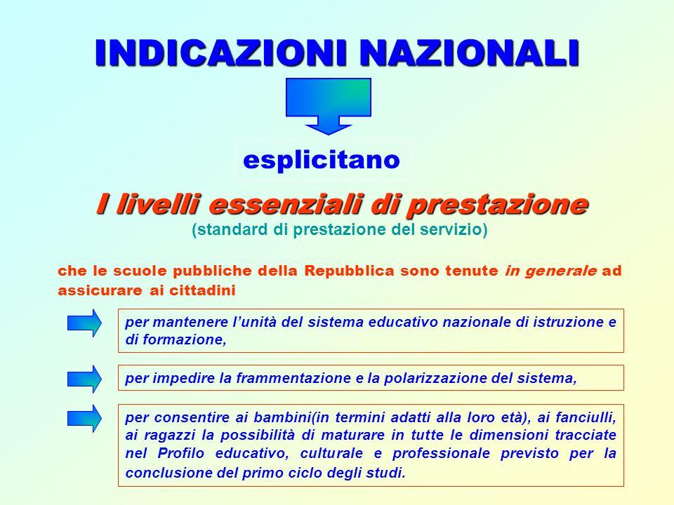 INDICAZIONI NAZIONALI I livelli essenziali di prestazione (standard di prestazione del servizio) esplicitano che le scuole pubbliche della Repubblica