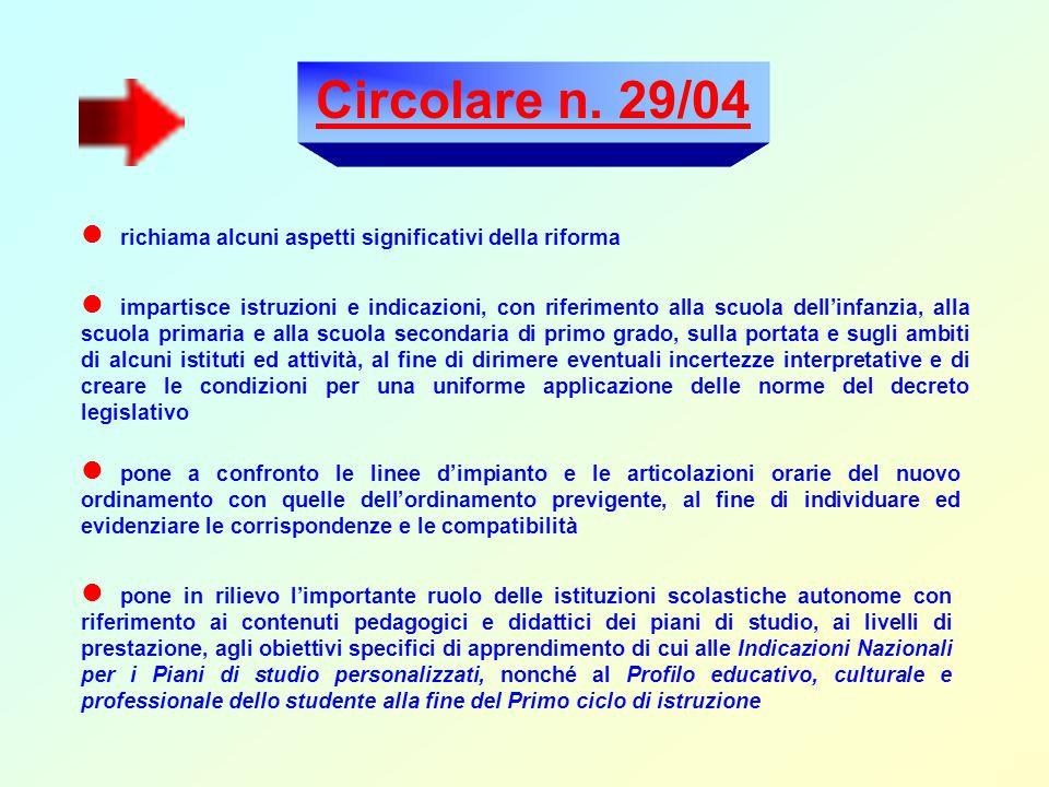 Circolare n. 29/04 r ichiama alcuni aspetti significativi della riforma i mpartisce istruzioni e indicazioni, con riferimento alla scuola dellinfanzia