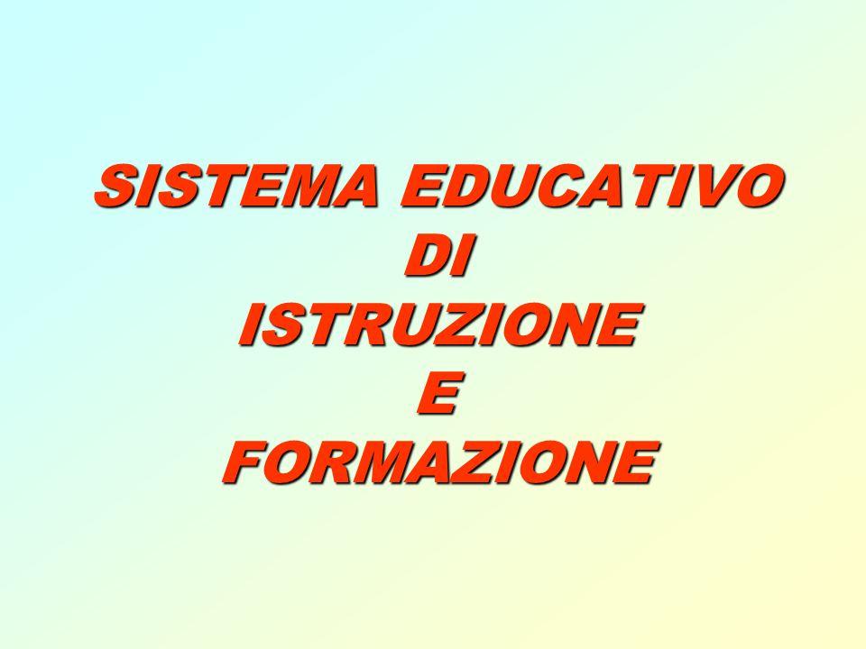 Non obbligatoria autonoma e unitaria dal punto di vista didattico e pedagogico Durata triennale 1 2 22 2 3 33 3 SCUOLA DELL INFANZIA