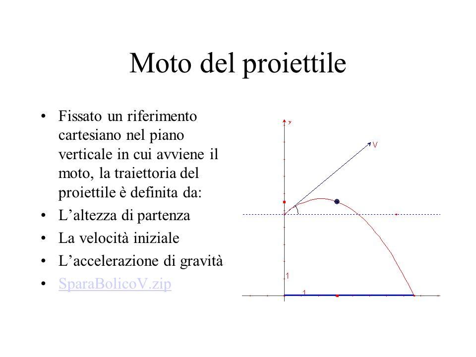 Moto del proiettile Fissato un riferimento cartesiano nel piano verticale in cui avviene il moto, la traiettoria del proiettile è definita da: Laltezza di partenza La velocità iniziale Laccelerazione di gravità SparaBolicoV.zip