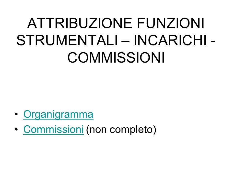 ATTRIBUZIONE FUNZIONI STRUMENTALI – INCARICHI - COMMISSIONI Organigramma Commissioni (non completo)Commissioni