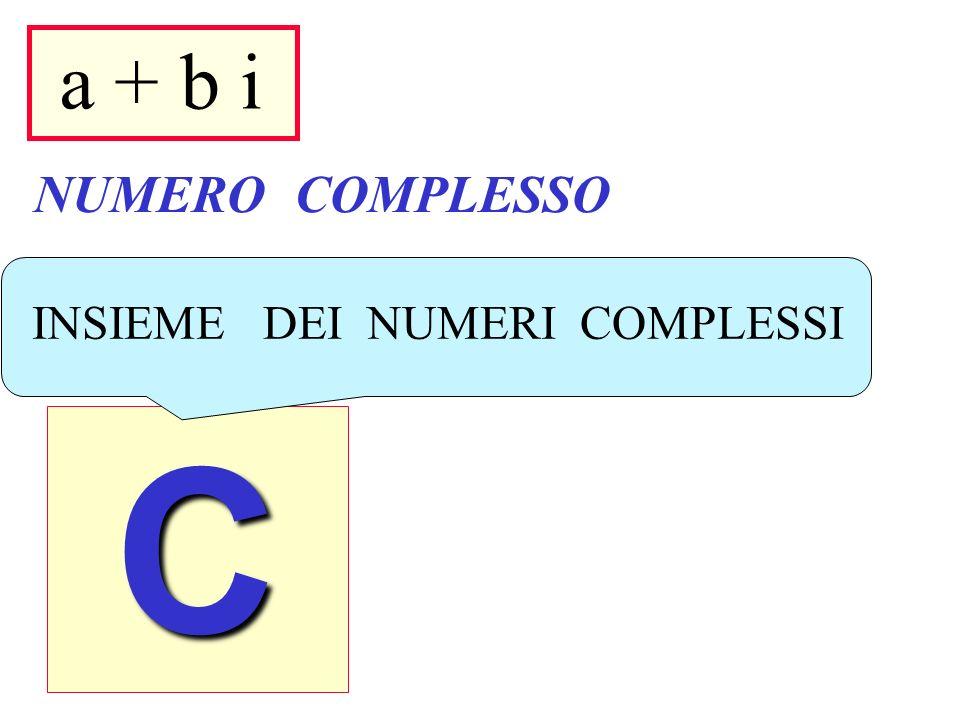 NUMERO COMPLESSO C CC C INSIEME DEI NUMERI COMPLESSI
