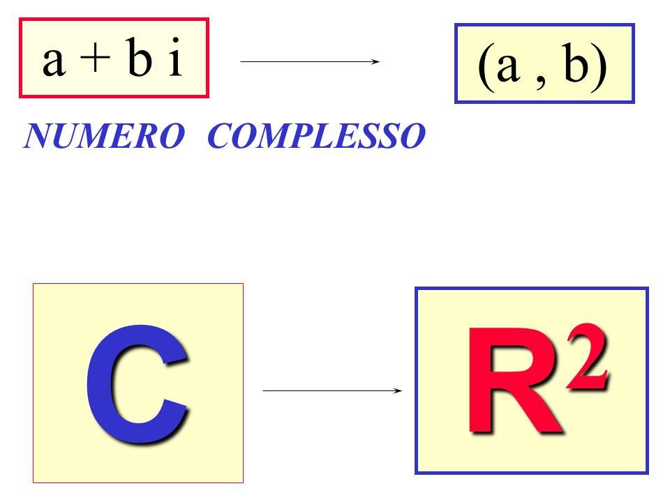R2 R2 R2 R2 (a, b) NUMERO COMPLESSO C CC C a + b i