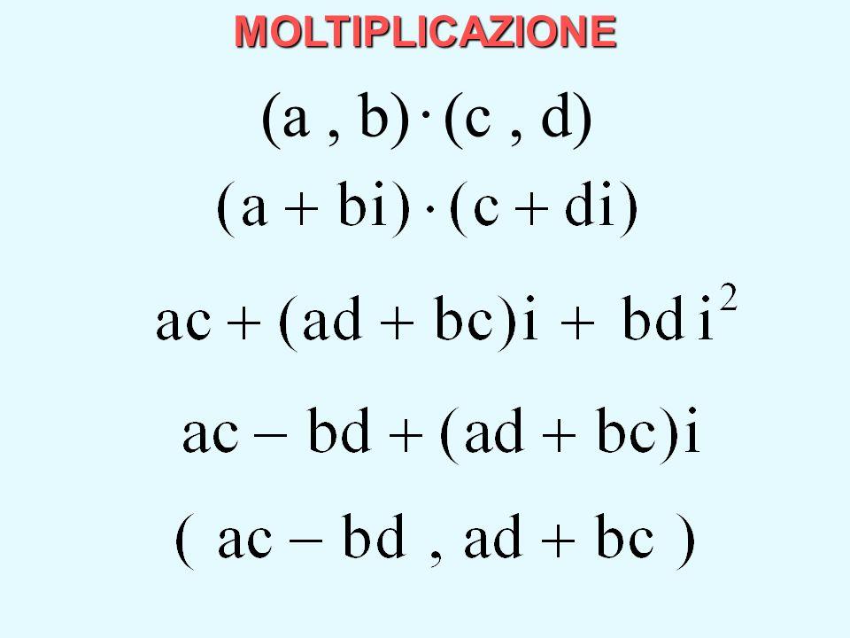 (a, b) (c, d)MOLTIPLICAZIONE