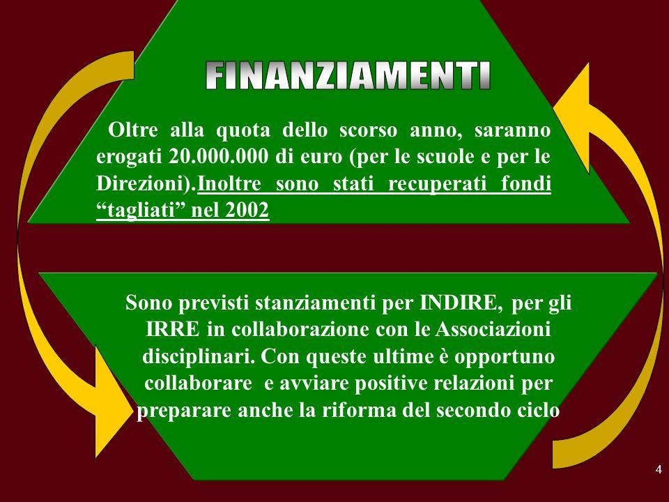 15 Le azioni autonome dellUSR per il Veneto ORDINAMENTI Ricerca-azione Linnovazione metodologico- didattica Laboratori provinciali Docenti formati, Esperti