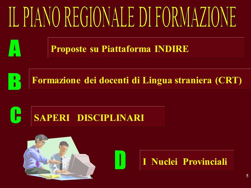 6 La formazione in Veneto LINGUA INGLESE - tutor: n.60 (3 corsi); iscritti: n.