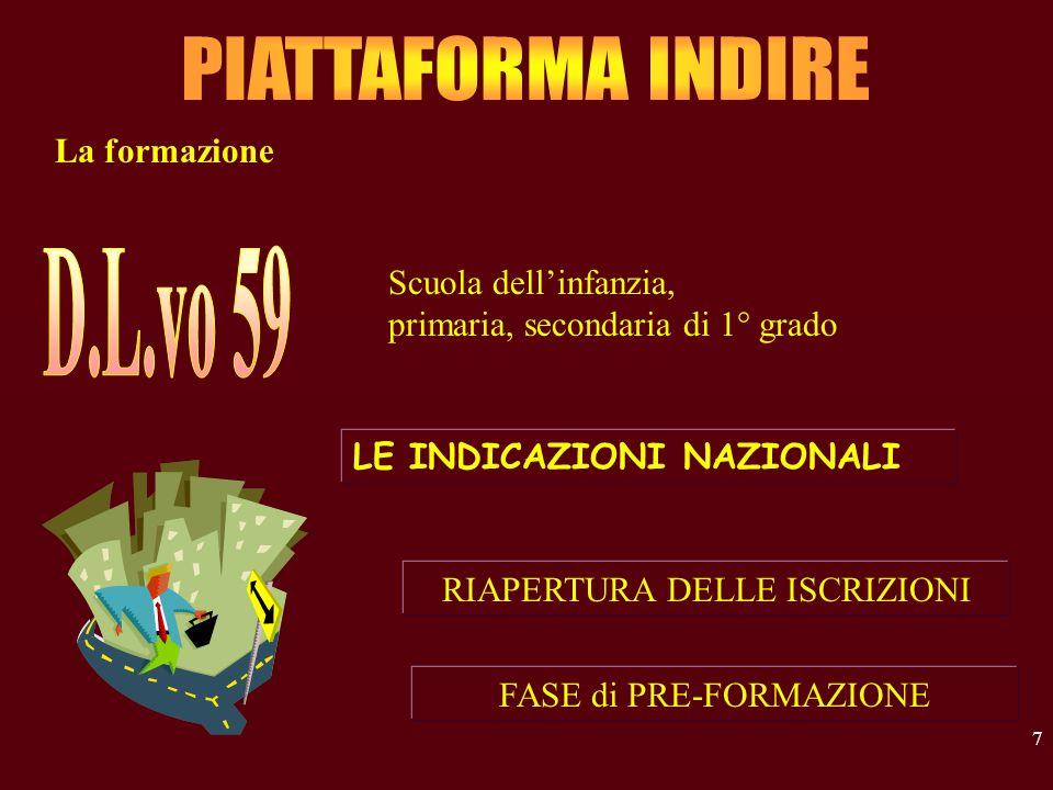 8 PROGRAMMA CORSO DI FORMAZIONE PER TUTOR (Sc.Sec.