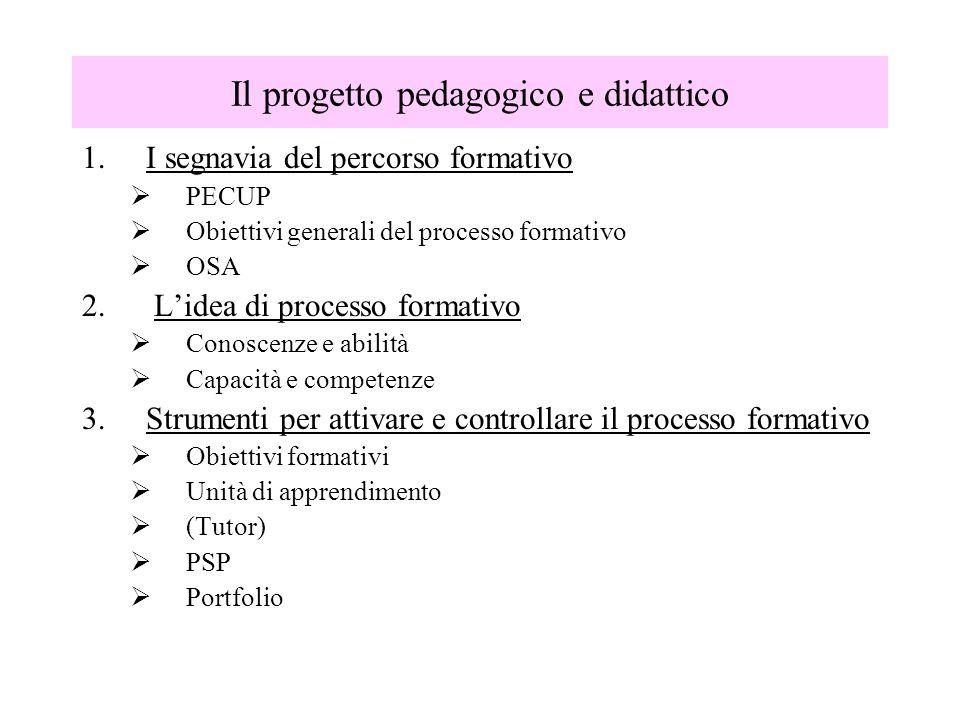 Il progetto pedagogico e didattico 1.I segnavia del percorso formativo PECUP Obiettivi generali del processo formativo OSA 2. Lidea di processo format
