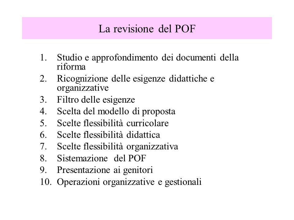 La revisione del POF 1.Studio e approfondimento dei documenti della riforma 2.Ricognizione delle esigenze didattiche e organizzative 3.Filtro delle es