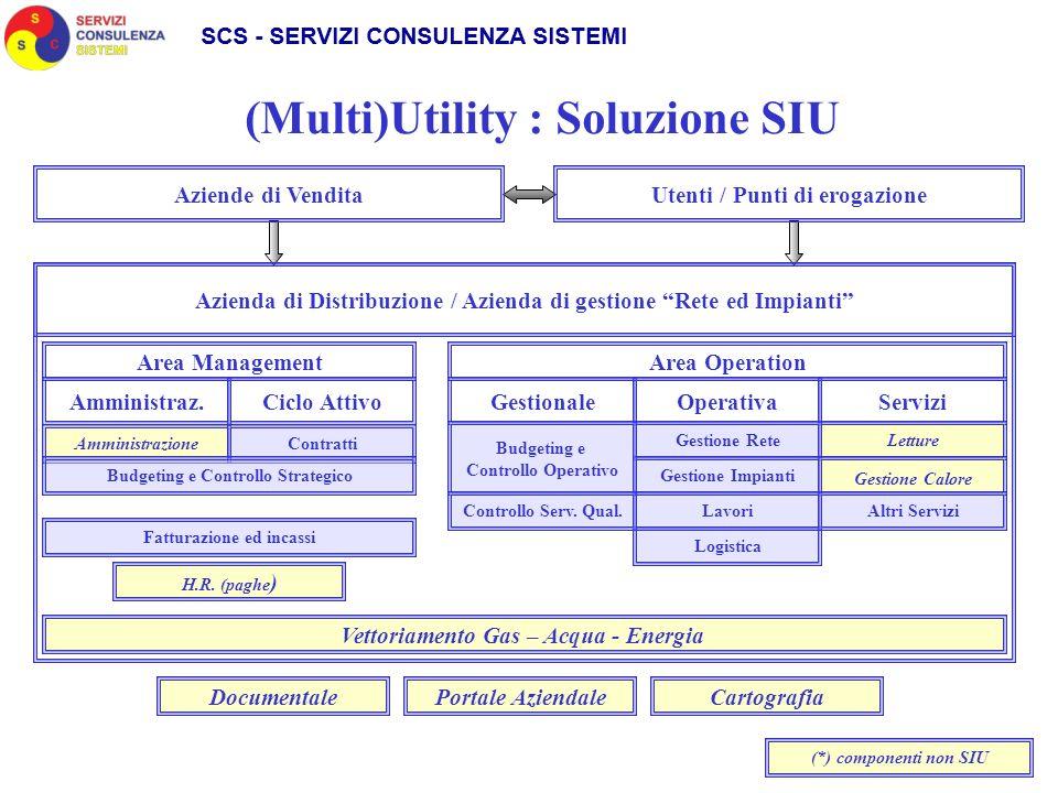 (Multi)Utility : Soluzione SIU Amministraz.Gestionale Azienda di Distribuzione / Azienda di gestione Rete ed Impianti OperativaServizi Aziende di Vend