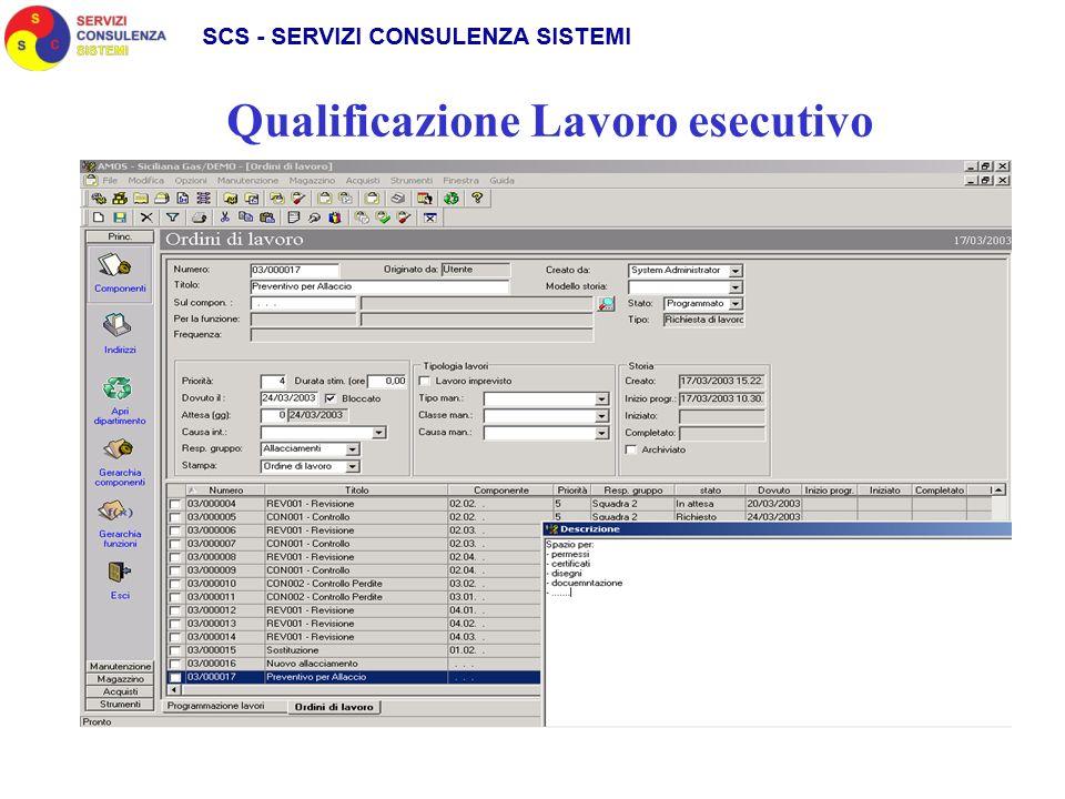 Qualificazione Lavoro esecutivo