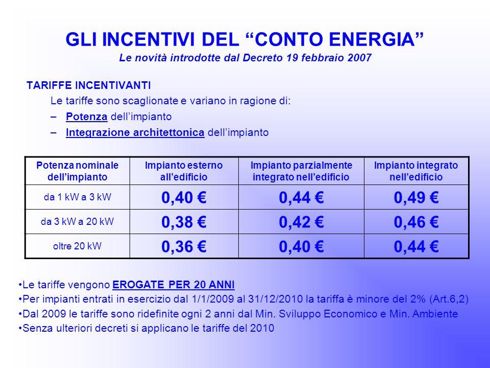 GLI INCENTIVI DEL CONTO ENERGIA Le novità introdotte dal Decreto 19 febbraio 2007 TARIFFE INCENTIVANTI Le tariffe sono scaglionate e variano in ragione di: –Potenza dellimpianto –Integrazione architettonica dellimpianto Potenza nominale dellimpianto Impianto esterno alledificio Impianto parzialmente integrato nelledificio Impianto integrato nelledificio da 1 kW a 3 kW 0,40 0,44 0,49 da 3 kW a 20 kW 0,38 0,42 0,46 oltre 20 kW 0,36 0,40 0,44 Le tariffe vengono EROGATE PER 20 ANNI Per impianti entrati in esercizio dal 1/1/2009 al 31/12/2010 la tariffa è minore del 2% (Art.6,2) Dal 2009 le tariffe sono ridefinite ogni 2 anni dal Min.
