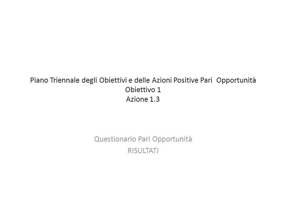 Piano Triennale degli Obiettivi e delle Azioni Positive Pari Opportunità Obiettivo 1 Azione 1.3 Questionario Pari Opportunità RISULTATI